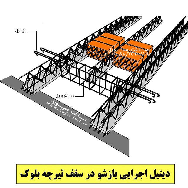 دیتیل اجرایی بازشو در سقف تیرچه بلوک